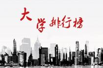 世界大学排名中国大学排名情况是怎样的?