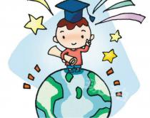 2019年高中出国留学需要哪些条件