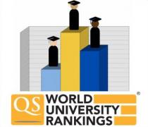 权威世界名校排行榜盘点