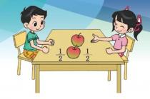 小学一年级口算练习题解题方法有那些?